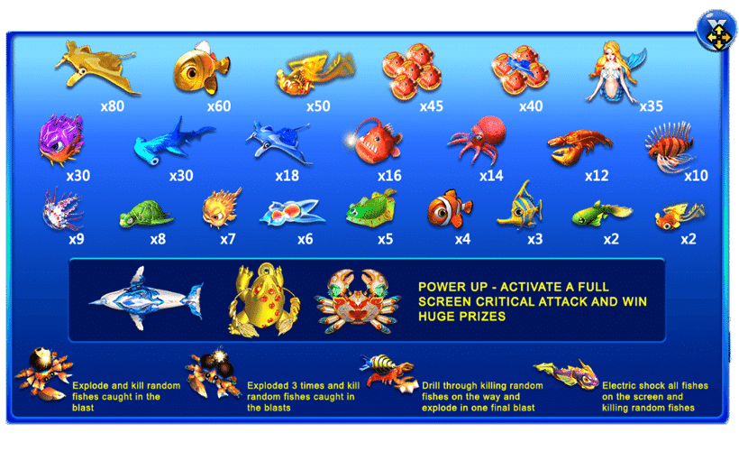 อัตราการจ่ายรางวัล Happy Fish5 เกมยิงปลาออนไลน์ยอดนิยม